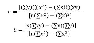 Formule de régression linéaire