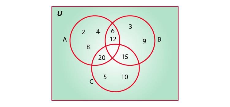 NCERT Exemplar Class 11 Maths Chapter 1-4