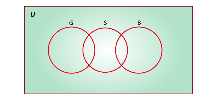 NCERT Exemplar Class 11 Maths Chapter 1-5