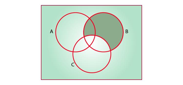NCERT Exemplar Class 11 Maths Chapter 1-6