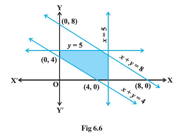 NCERT Exemplar Solutions Class 11 Maths Chapter 6-14