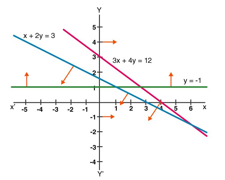 NCERT Exemplar Solutions Class 11 Maths Chapter 6-15