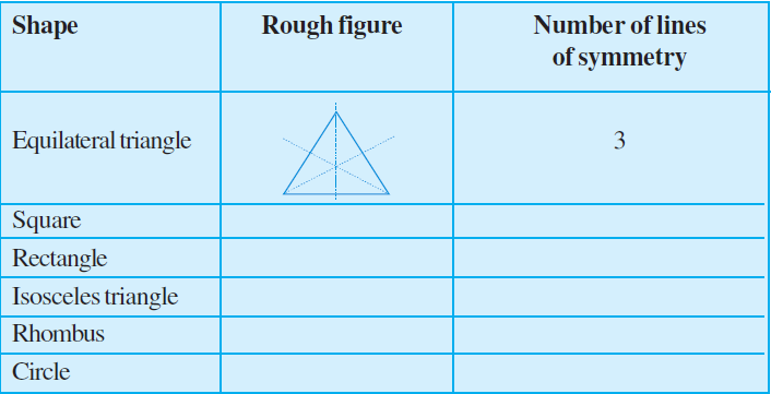 NCERT Solutions for Class 6 Maths Chapter 13 Exercise 13.2 - 7