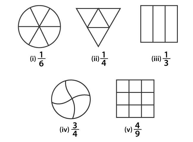 NCERT Solutions for Class 6 Maths Chapter 7 Exercise 7.1 - 2