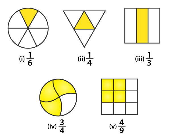 NCERT Solutions for Class 6 Maths Chapter 7 Exercise 7.1 - 3
