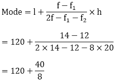 R D Sharma Solutions For Class 10 Maths Chapter 7 Statistics ex 7.5 - 12