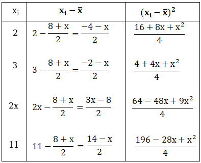 R S Aggarwal Solution Class 11 chapter 30 Ex 30C Solution 1
