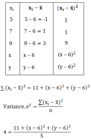 R S Aggarwal Solution Class 11 chapter 30 Ex 30C Solution 4