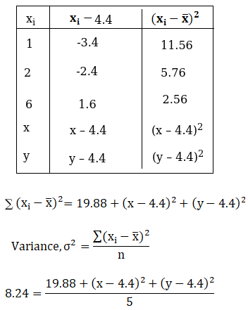 R S Aggarwal Solution Class 11 chapter 30 Ex 30C Solution 5