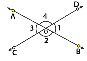 RD Sharma Solutions Class 6 Maths Chapter 11 Ex 11.1 Image 4