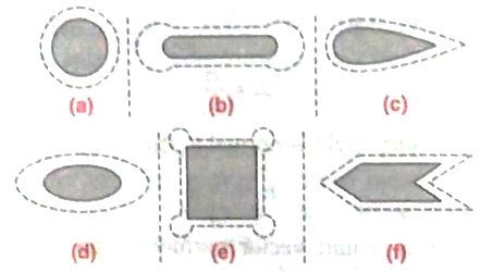 Representation of Surface Density of Charge