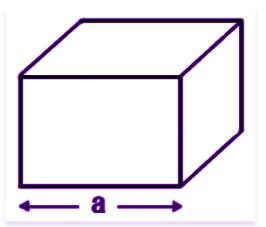 Surface area of cube