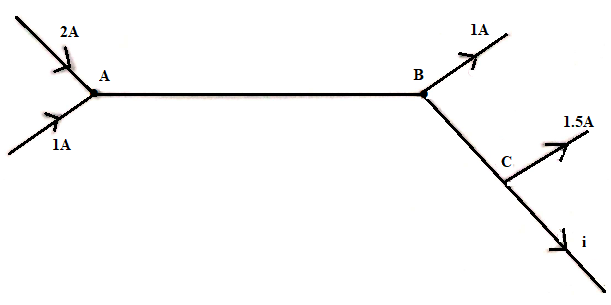 Value of current i in the circuit