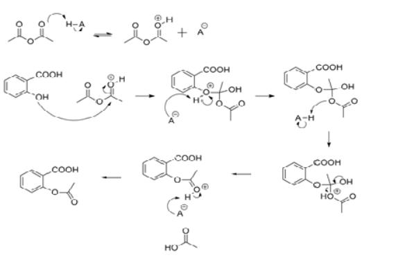 Acetylation Mechanism