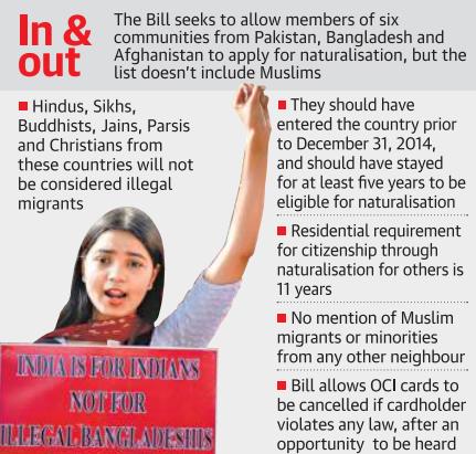 LS passes Citizenship Bill amidst Opposition