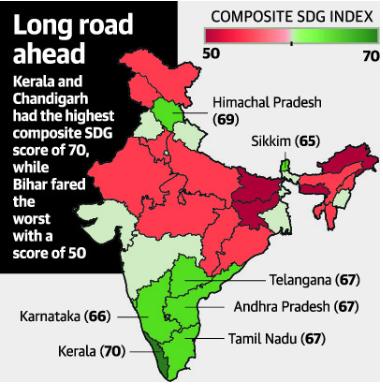 Kerala tops NITI Aayog's index of UN goals