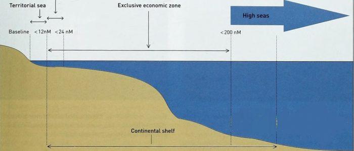 EEZ - Exclusive Economic Zone - UPSC Exams