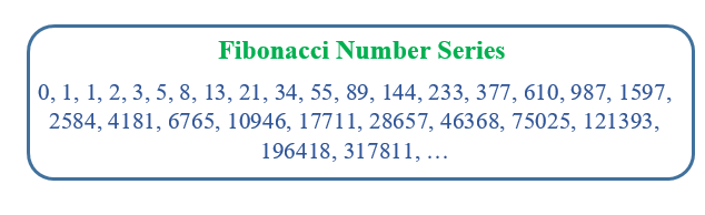 Fibonacci Number Series