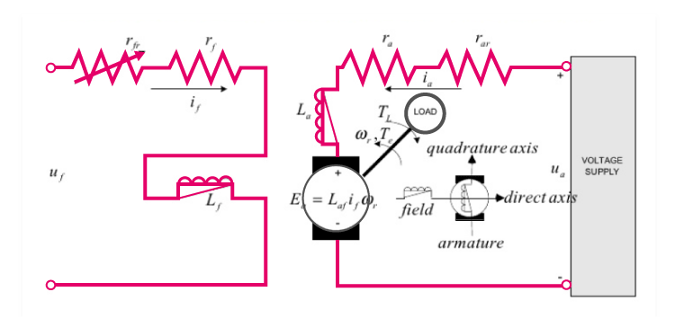 Mutual Inductance in Motors