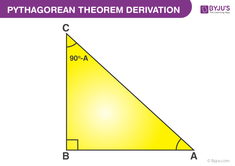 Pythagoras Theorem Derivation -1