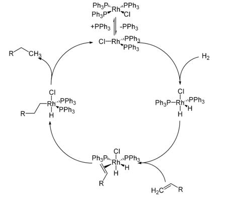 Wilkinson's Catalyst Mechanism of Action