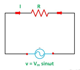 AC Circuit Containing Resistance Only