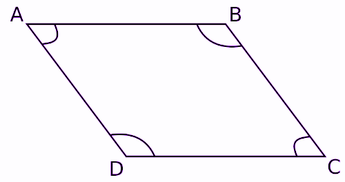 Angles of a parallelogram 2