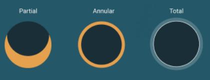 Eclipse Images