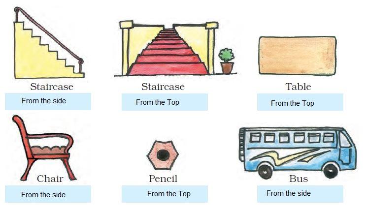 Class 3 Maths Chapter 1 - 6