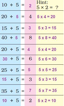 Class 3 Maths Chapter 12 - 5