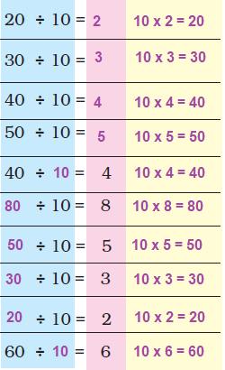Class 3 Maths Chapter 12 - 6