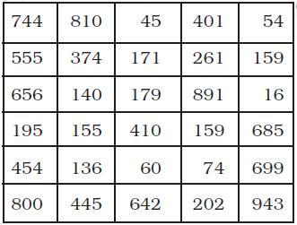 Class 3 Maths - Chapter 2 - 2