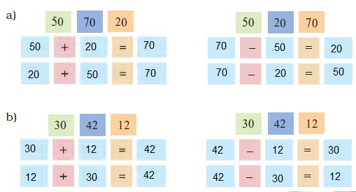 Class 3 Maths chapter 3 - 11