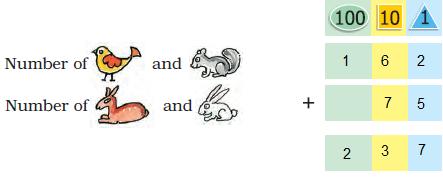 Class 3 Maths chapter 3 - 3