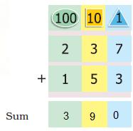 Class 3 Maths chapter 3 - 4