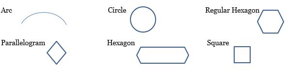 Class 3 Maths Chapter 5 - 5
