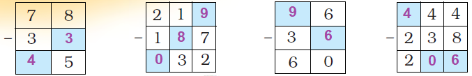 Class 3 Maths Chapter 6 - 10