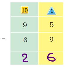 Class 3 Maths Chapter 6 - 2