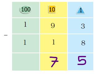 Class 3 Maths Chapter 6 - 3