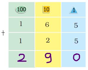 Class 3 Maths Chapter 6 - 4
