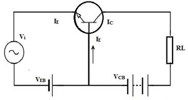 Common-Emitter Configuration