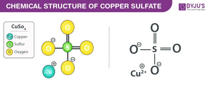 Copper Sulfate Structure