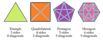 Diagonal of a polygon