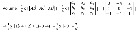 Example on Scalar Triple Product