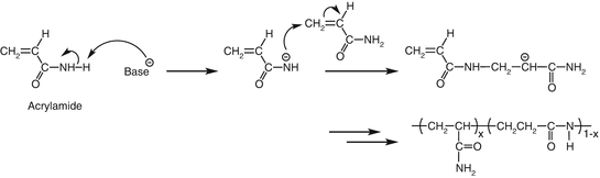 Example reaction for anionic polymerization