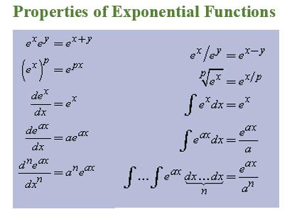 Exponential Function Properties