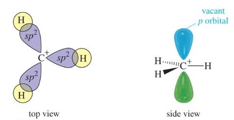 Hybridization of carbocation