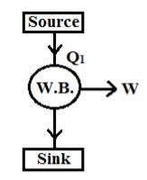Kelvin-Planck Statement For Heat Pump