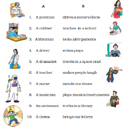 NCERT Solutions Class 3 English Unit 8 Poem Whats in the Mailbox - 1