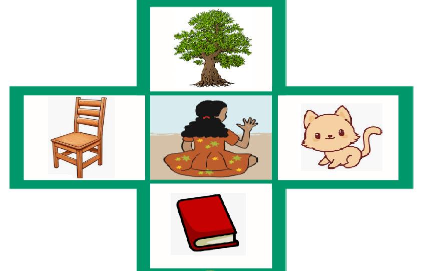 NCERT Solutions Class 3 EVS – Chapter 22 -1